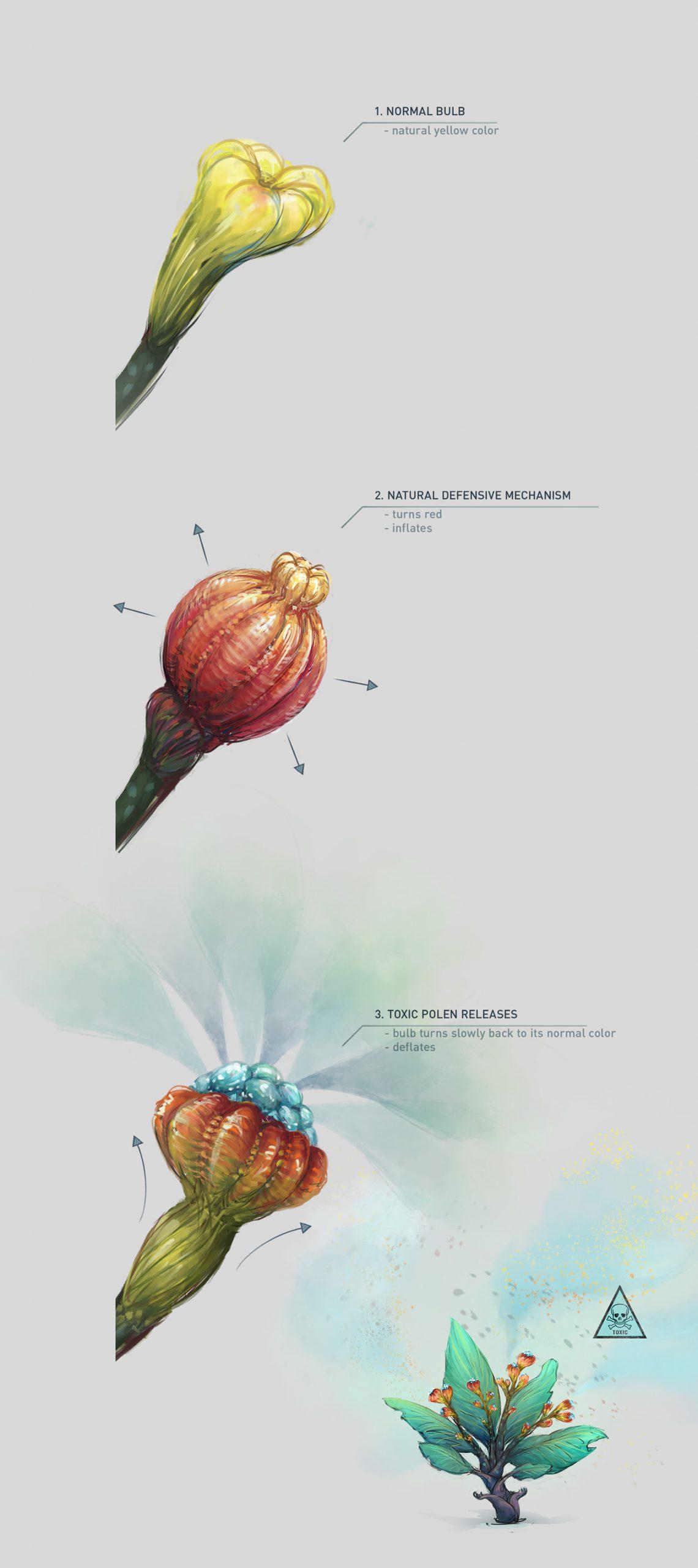 Concept Art de Sandrine Pilloud | toxic plant détail
